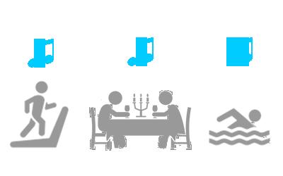 Función multiroom del hilo musical